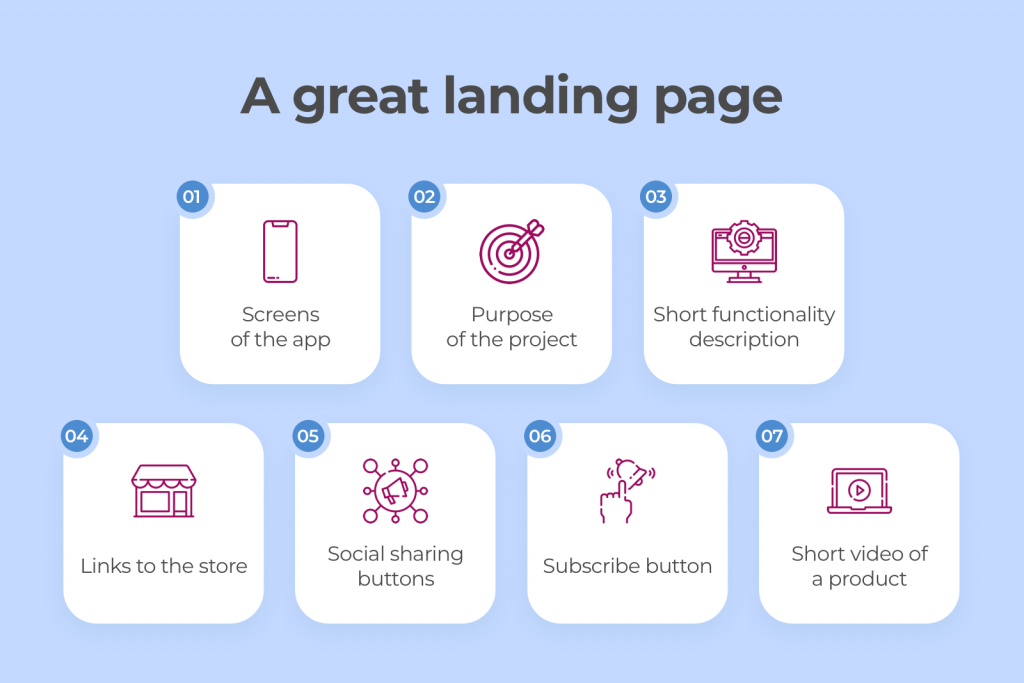 a great landing page
